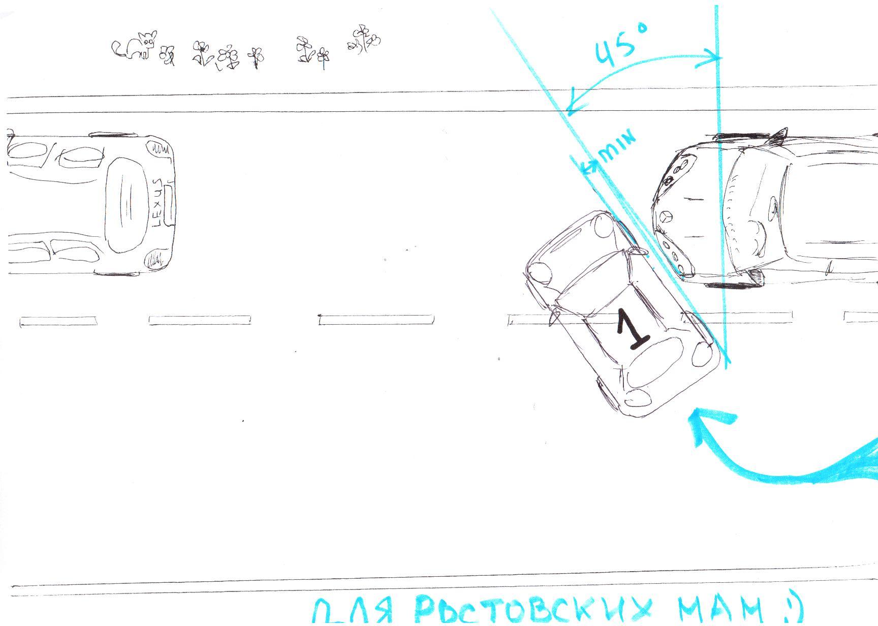 Парковка задним ходом между двумя автомобилями схема